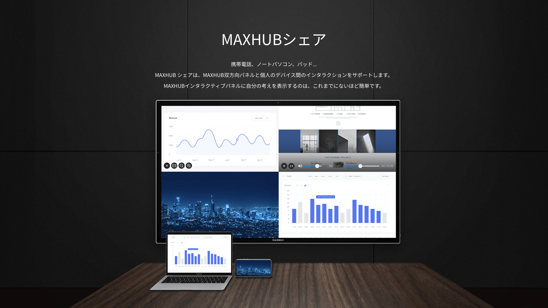maxhubシェア